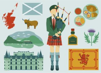 Skotsko v jednoduchém přehledu | bimdeedee/123RF.com